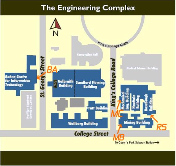 Engineering Complex Map